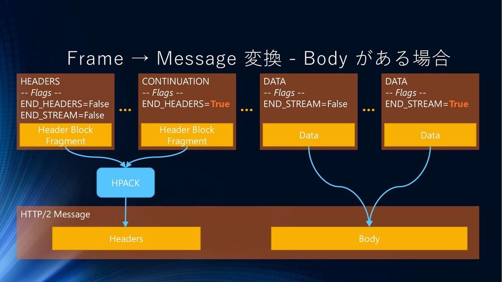 HTTP/2 Message Frame → Message 変換 - Body がある場合 ...