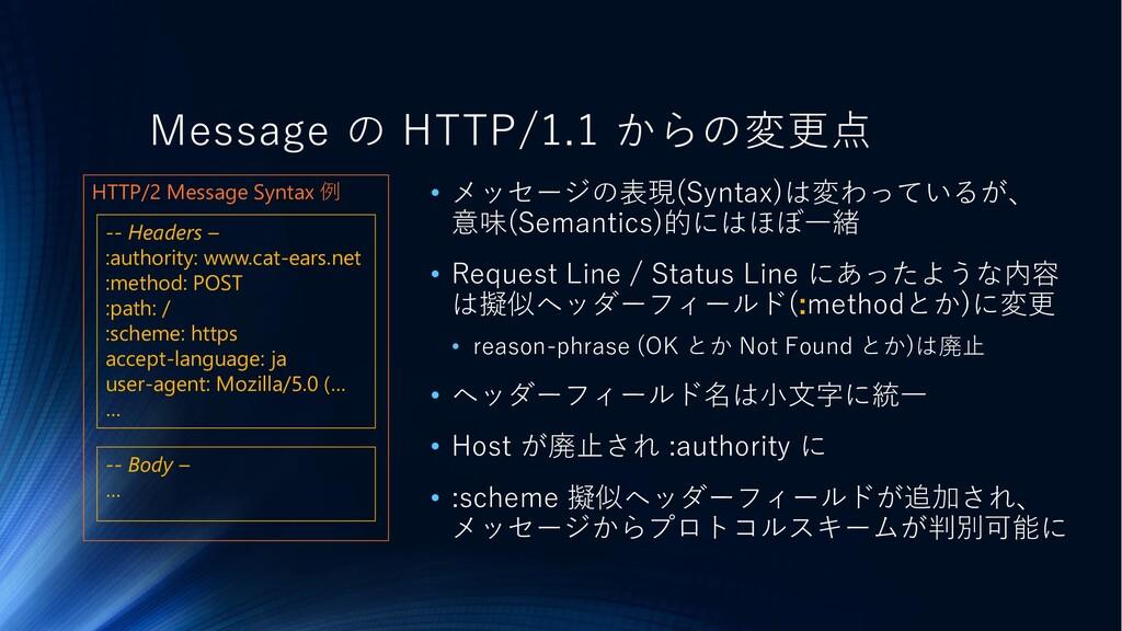 Message の HTTP/1.1 からの変更点 • メッセージの表現(Syntax)は変わ...