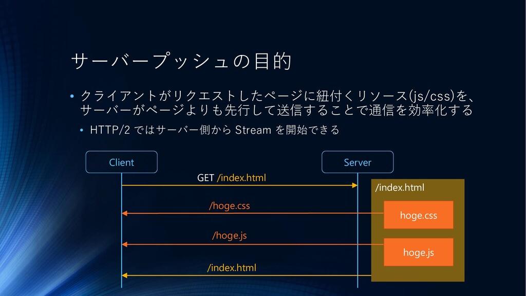 /index.html サーバープッシュの目的 • クライアントがリクエストしたページに紐付く...