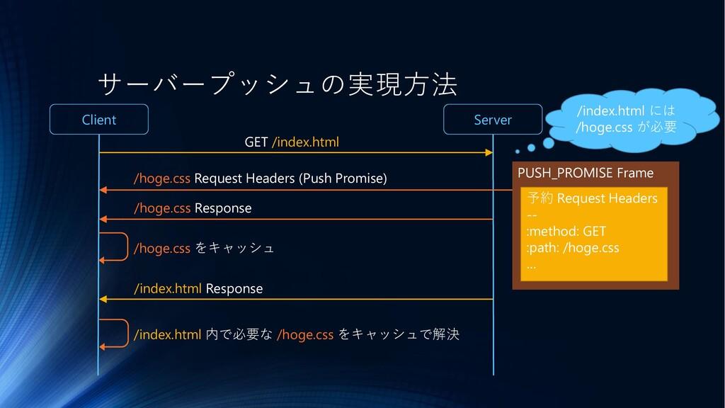 サーバープッシュの実現方法 Client Server PUSH_PROMISE Frame ...