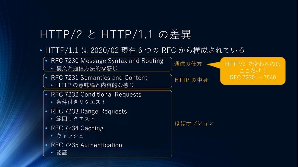 HTTP/2 と HTTP/1.1 の差異 • HTTP/1.1 は 2020/02 現在 6...