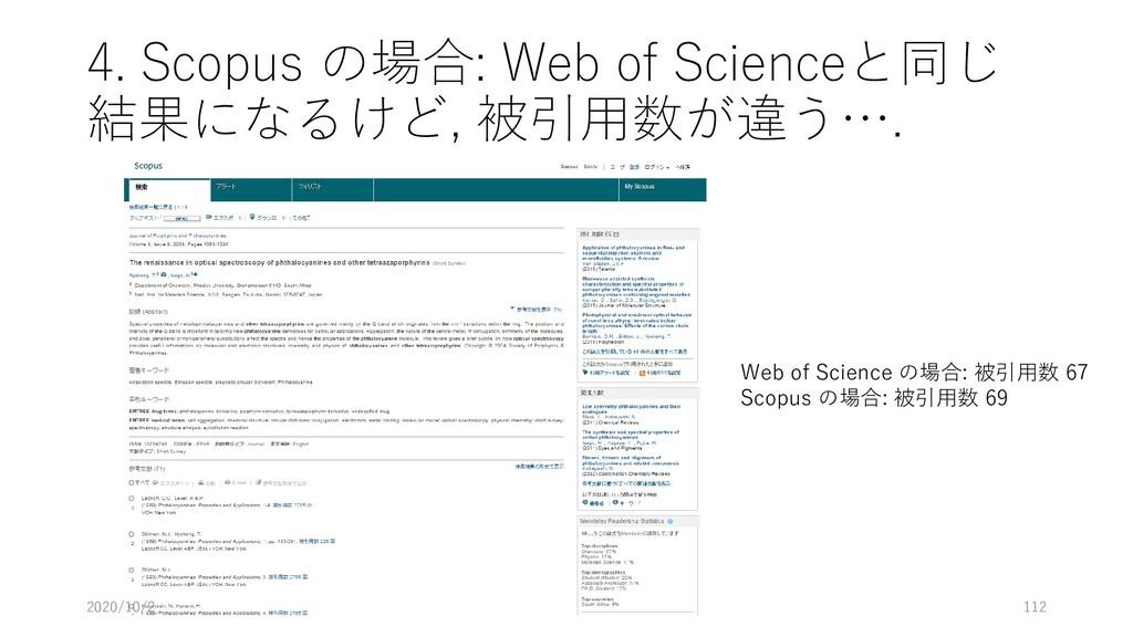 4. Scopus の場合: Web of Scienceと同じ 結果になるけど, 被引用数が...