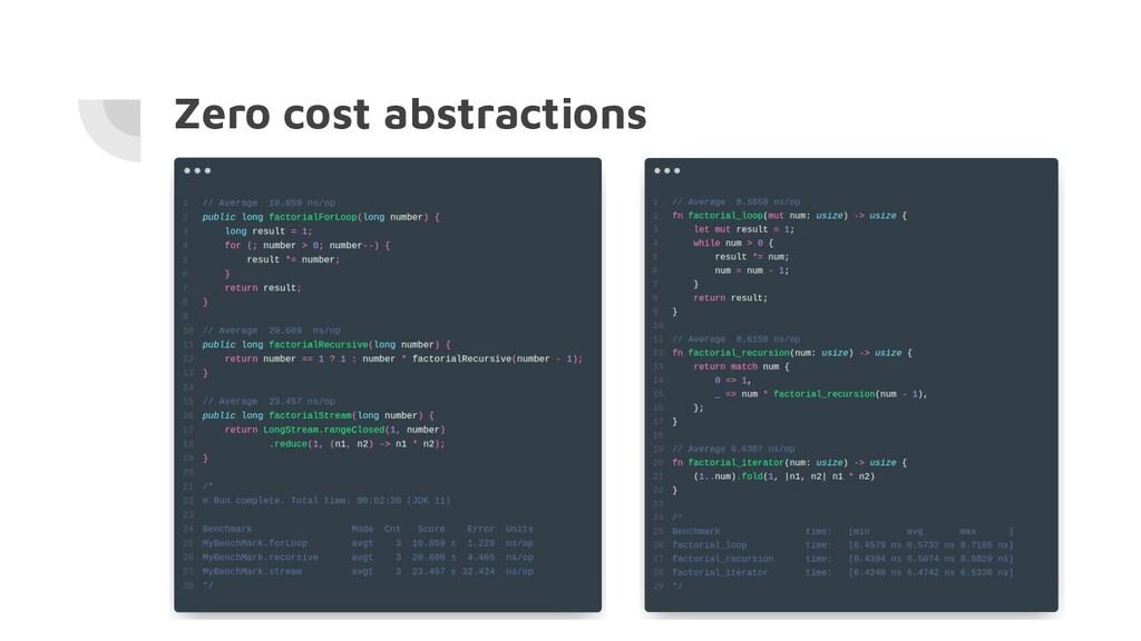 Zero cost abstractions