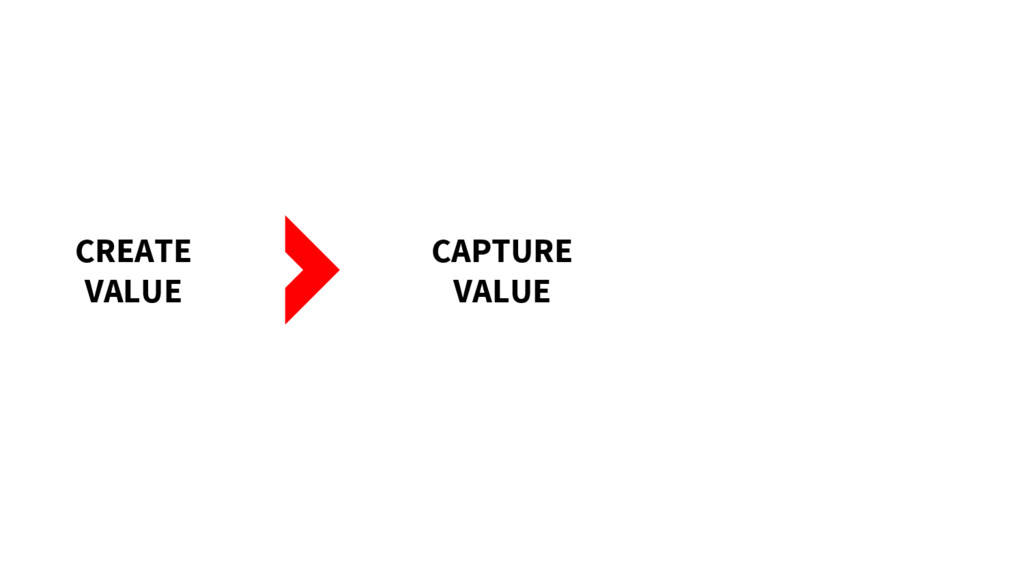 CREATE VALUE CAPTURE VALUE