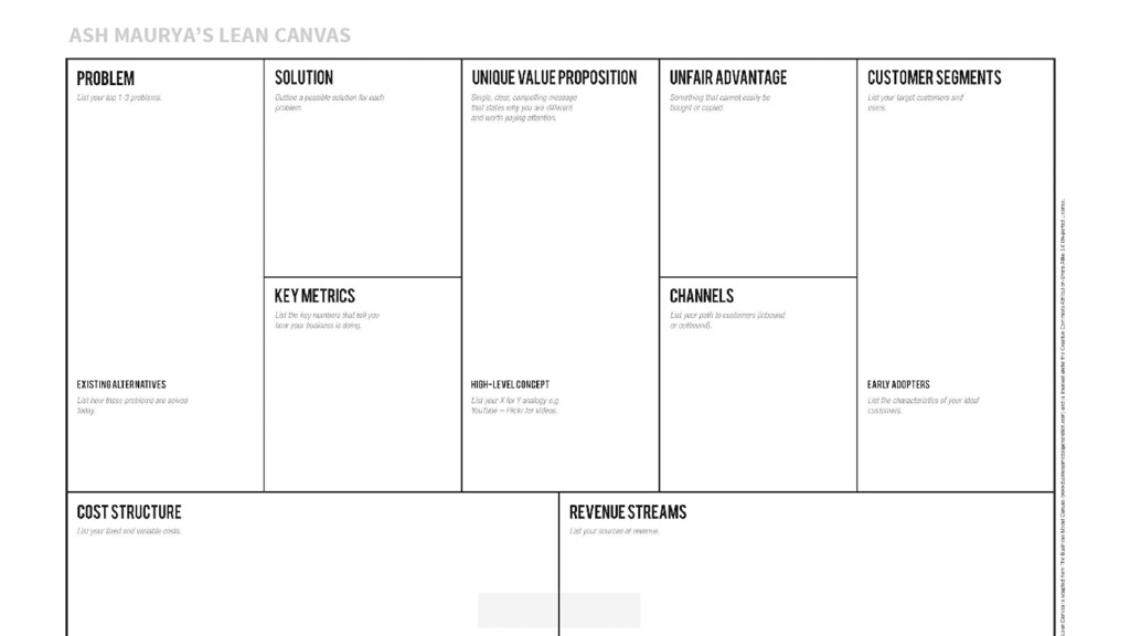 ASH MAURYA'S LEAN CANVAS