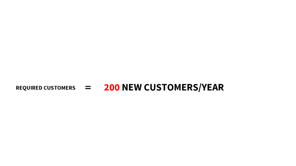 REQUIRED CUSTOMERS = 200 NEW CUSTOMERS/YEAR