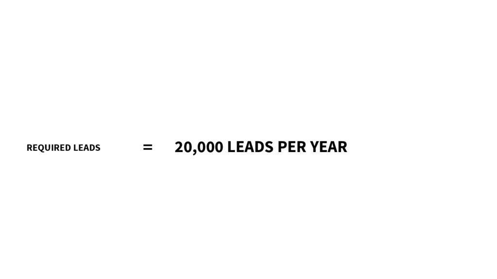 REQUIRED LEADS = 20,000 LEADS PER YEAR