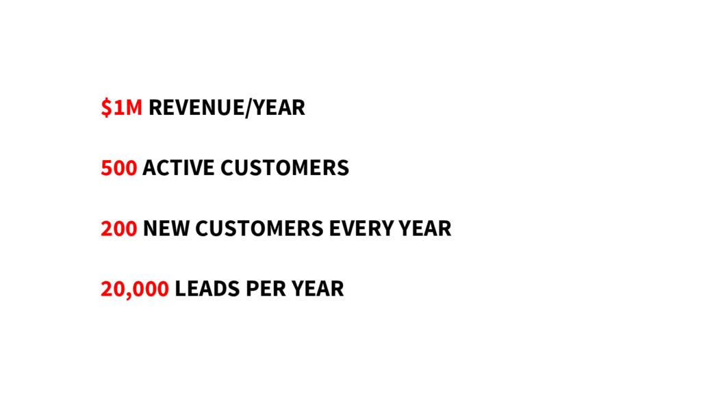 200 NEW CUSTOMERS EVERY YEAR 500 ACTIVE CUSTOME...
