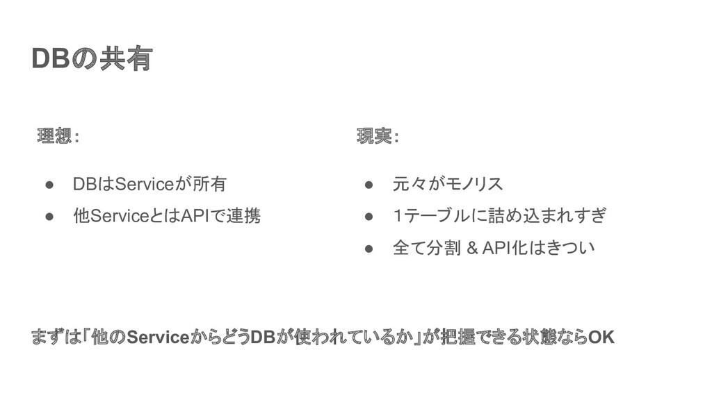 DBの共有 まずは「他のServiceからどうDBが使われているか」が把握できる状態ならOK ...