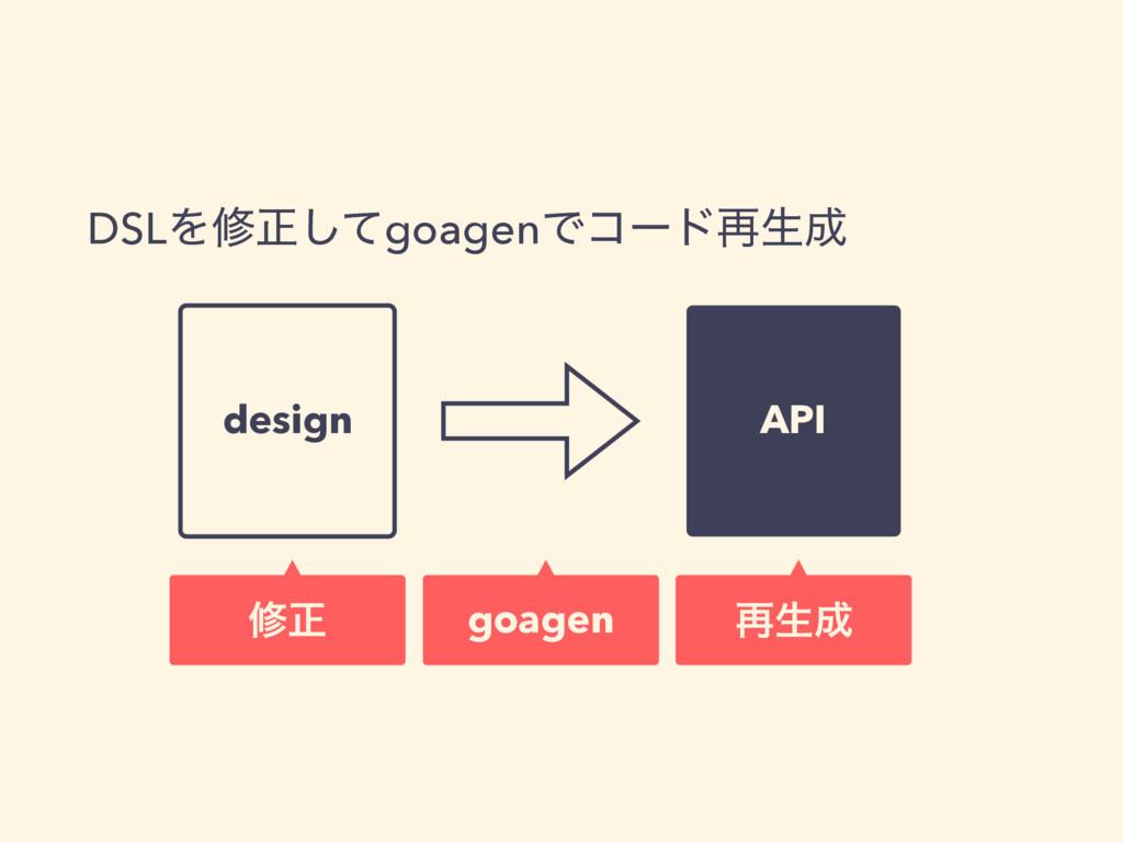 DSLΛमਖ਼ͯ͠goagenͰίʔυ࠶ੜ design API goagen ࠶ੜ मਖ਼