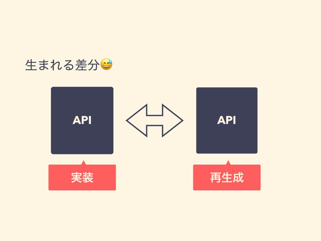 ੜ·ΕΔࠩ design API ࠶ੜ API ࣮