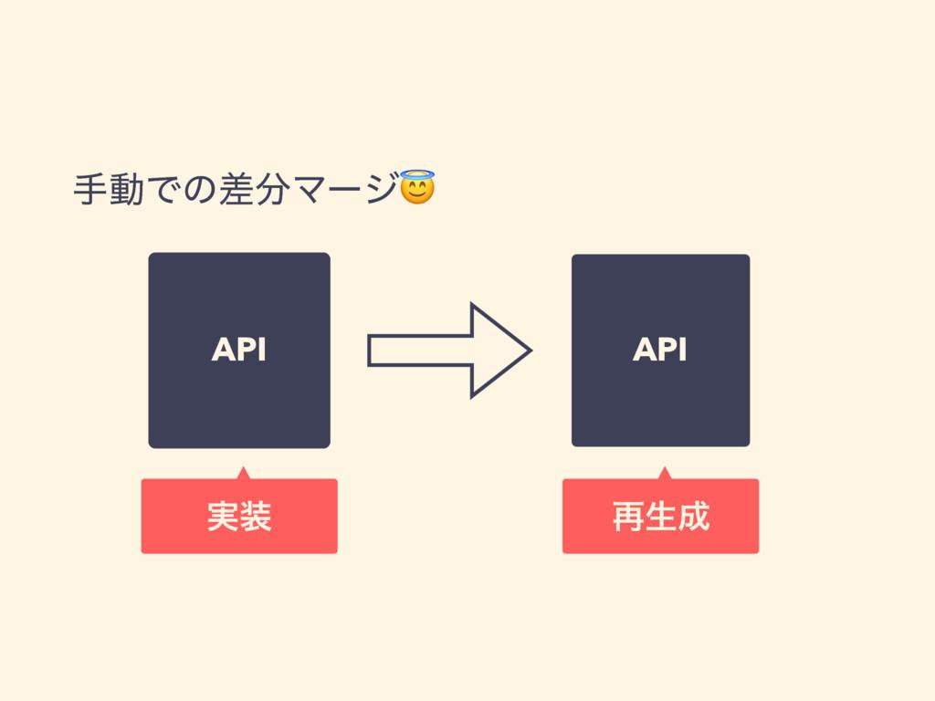 खಈͰͷࠩϚʔδ design API ࠶ੜ API ࣮