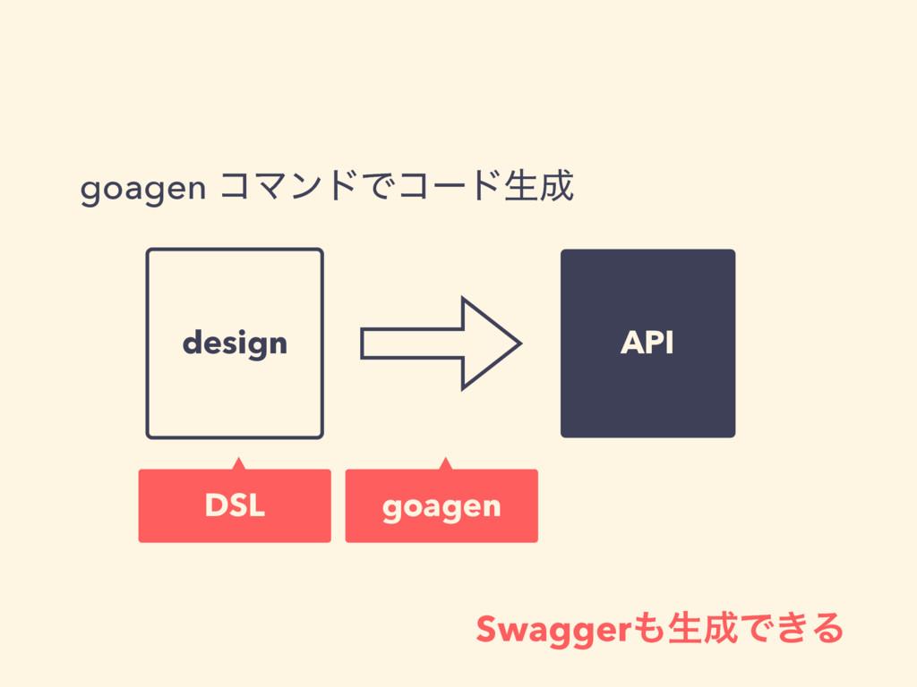 goagen ίϚϯυͰίʔυੜ SwaggerੜͰ͖Δ design API DSL ...