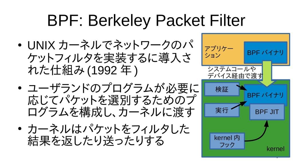 4 BPF: Berkeley Packet Filter ● UNIX カーネルでネットワー...