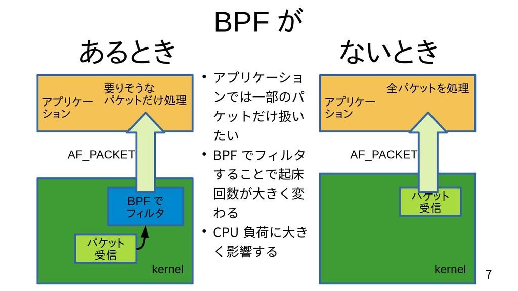 7 BPF が あるとき ないとき アプリケー ション BPF で フィルタ パケット 受信 ...