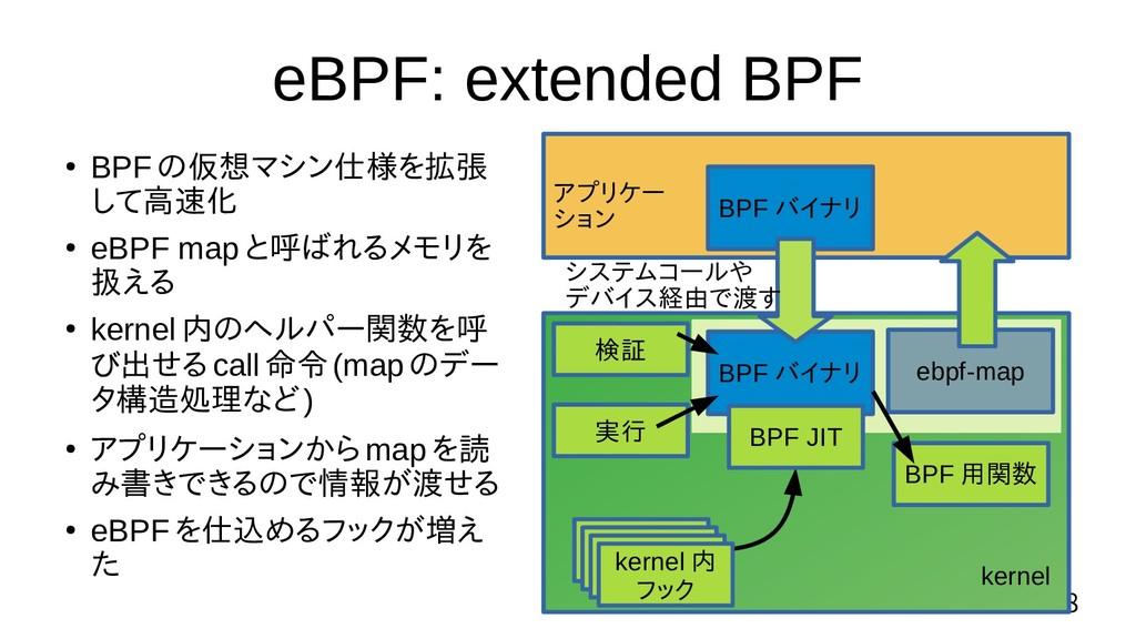 8 eBPF: extended BPF ● BPFの仮想マシン仕様を拡張 して高速化 ● e...