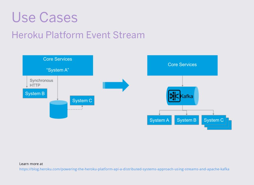 Use Cases Heroku Platform Event Stream Learn mo...