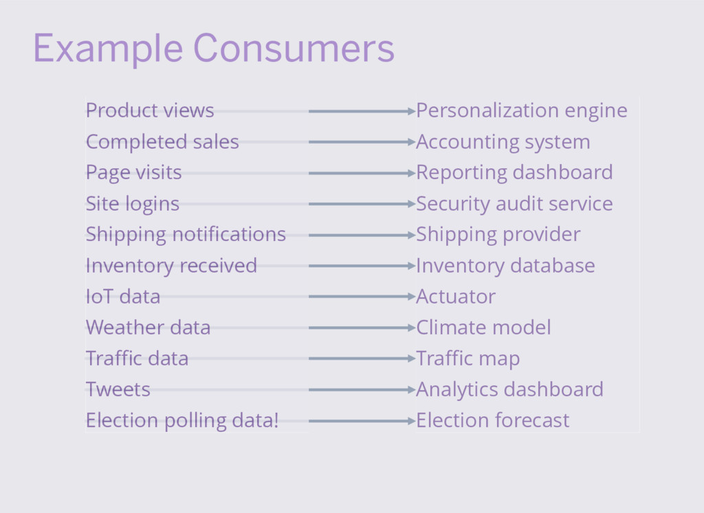 Personalization engine Accounting system Report...