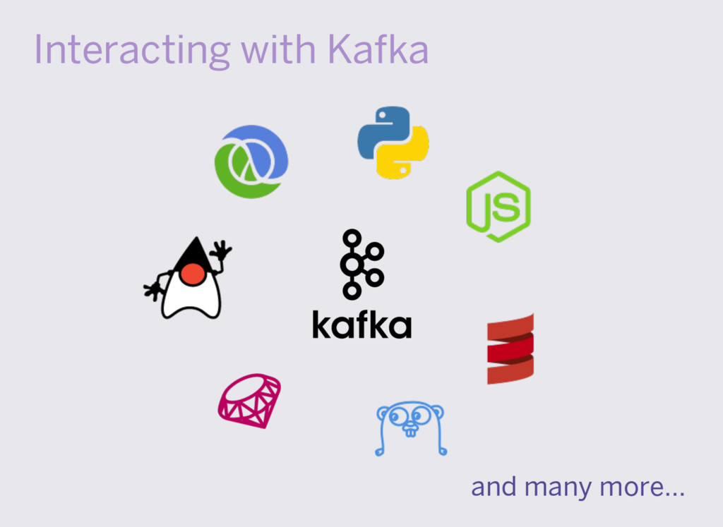 Interacting with Kafka and many more...