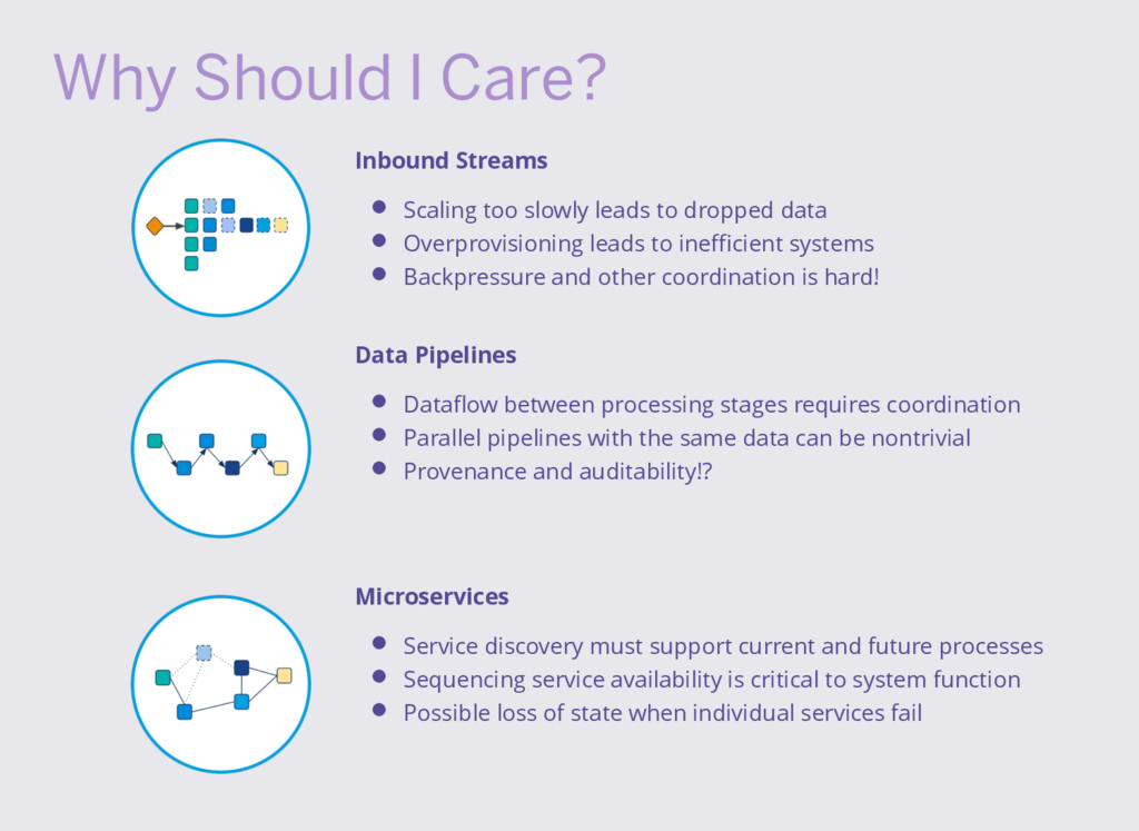 Why Should I Care? Inbound Streams Scaling too ...