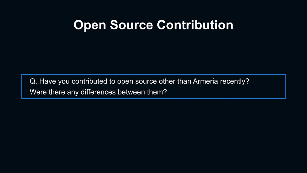 Open Source Contribution Q. Have you contribute...