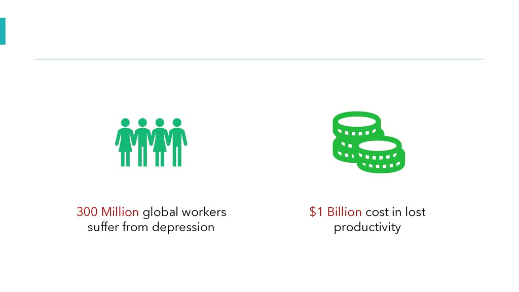 300 Million global workers suffer from depressi...