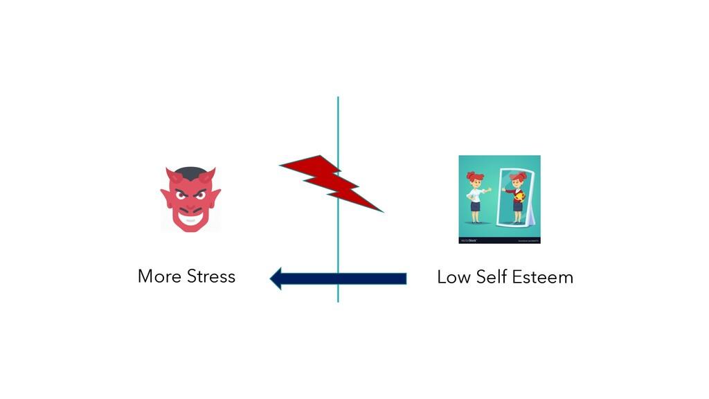 More Stress Low Self Esteem