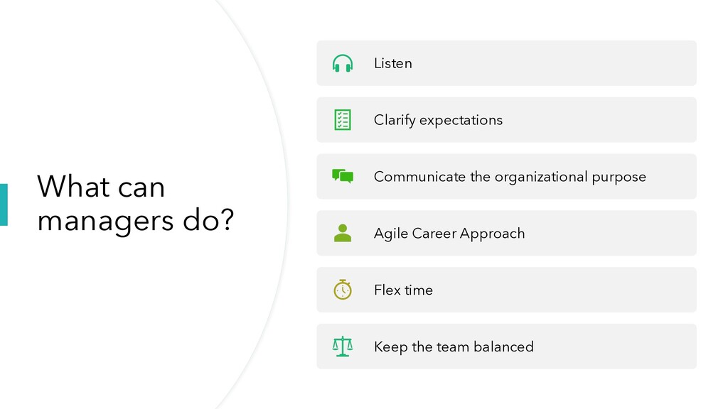 Listen Clarify expectations Communicate the org...