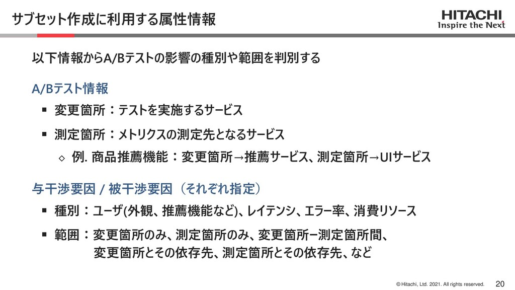 © Hitachi, Ltd. 2021. All rights reserved. サブセッ...