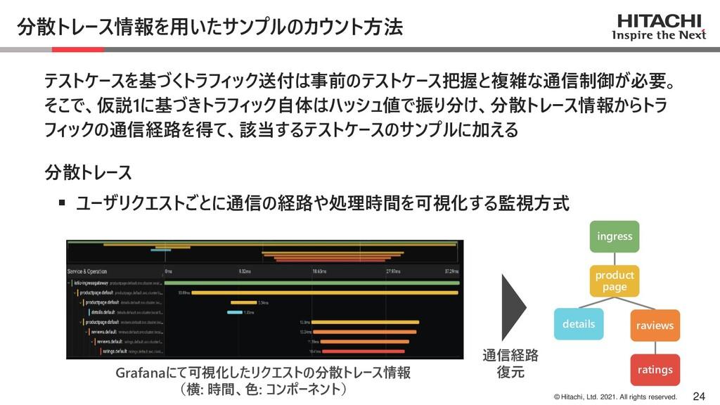 © Hitachi, Ltd. 2021. All rights reserved. 分散トレ...