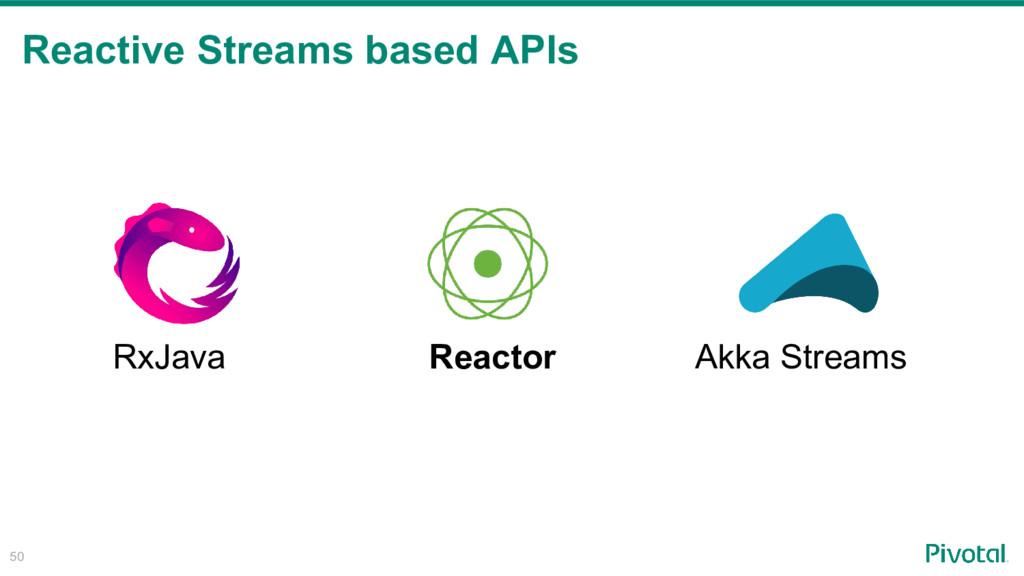 50 RxJava Reactor Akka Streams Reactive Streams...