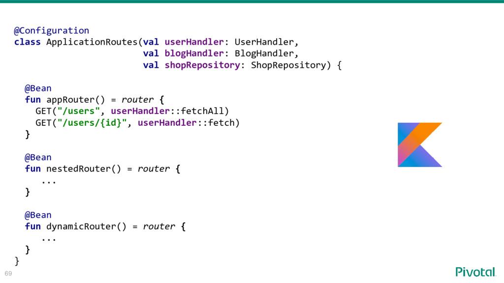 69 @Configuration class ApplicationRoutes(val u...
