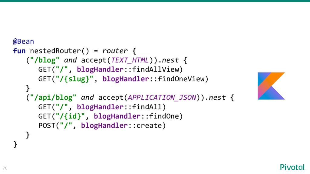 """70 @Bean fun nestedRouter() = router { (""""/blog""""..."""
