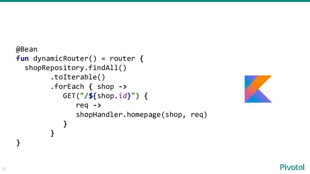 @Bean fun dynamicRouter() = router { shopReposi...