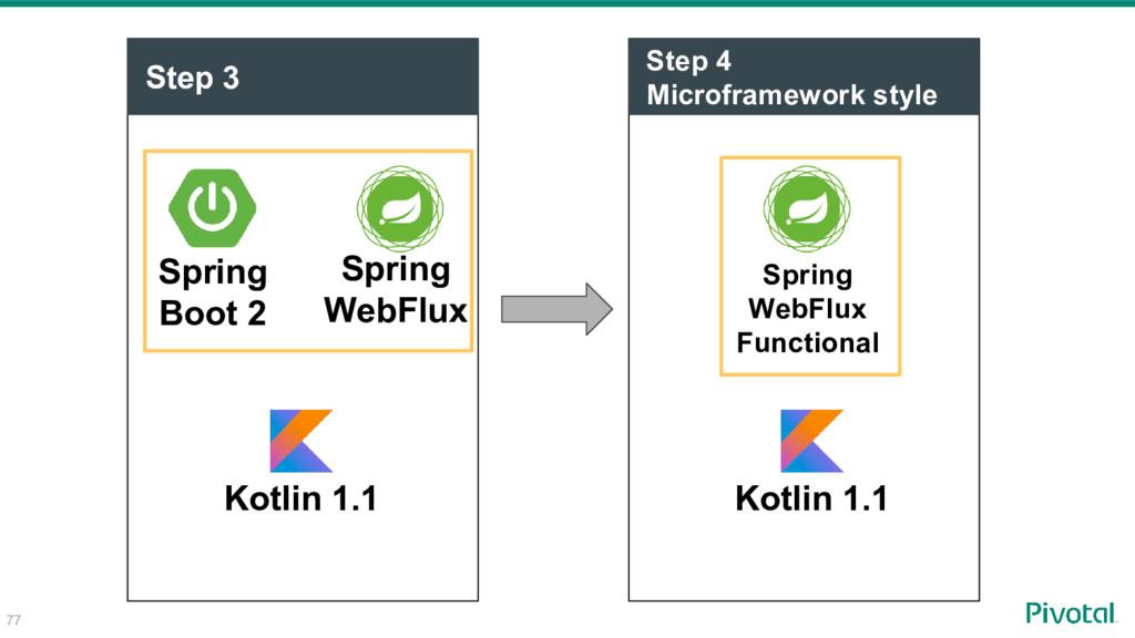 Step 3 Spring Boot 2 Spring WebFlux Step 4 Micr...