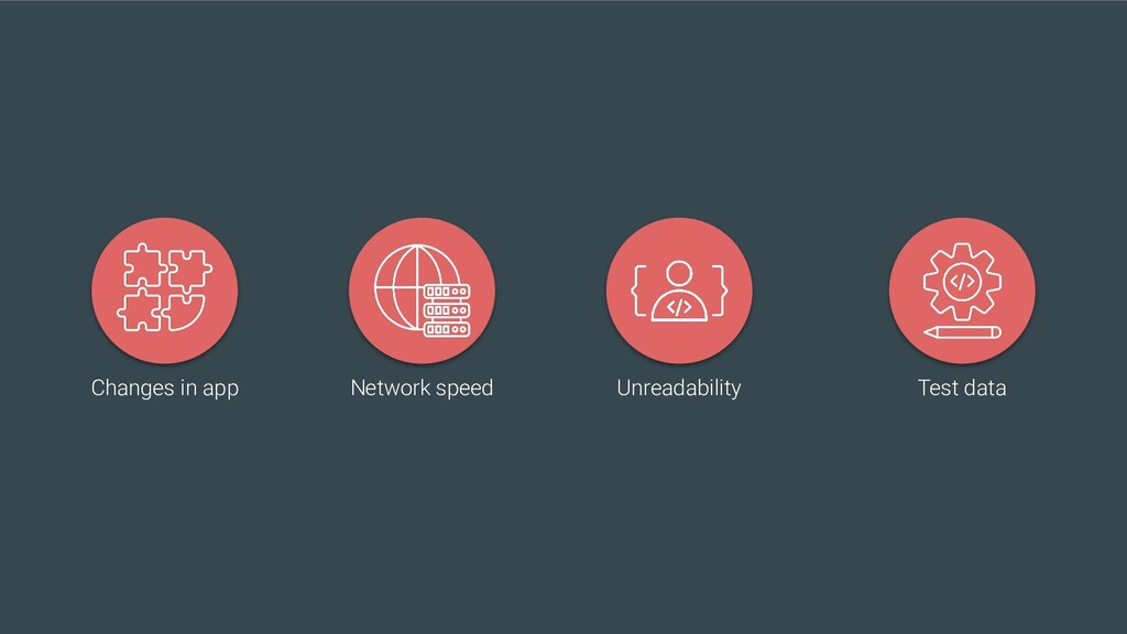 Changes in app Network speed Unreadability Test...