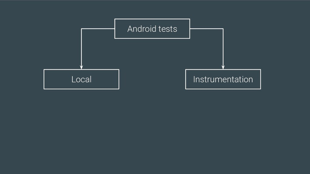 Android tests Local Instrumentation