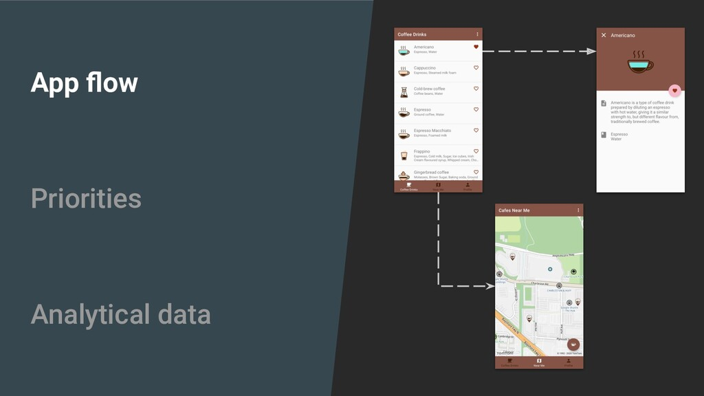 App flow Priorities Analytical data