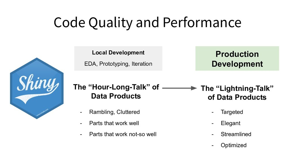"""Code Quality and Performance The """"Hour-Long-Tal..."""