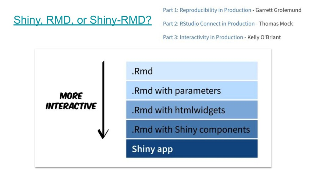 Shiny, RMD, or Shiny-RMD?