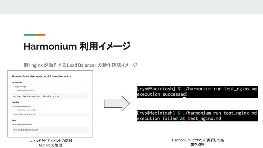 Harmonium 利用イメージ 例) nginx が動作する Load Balancer の...