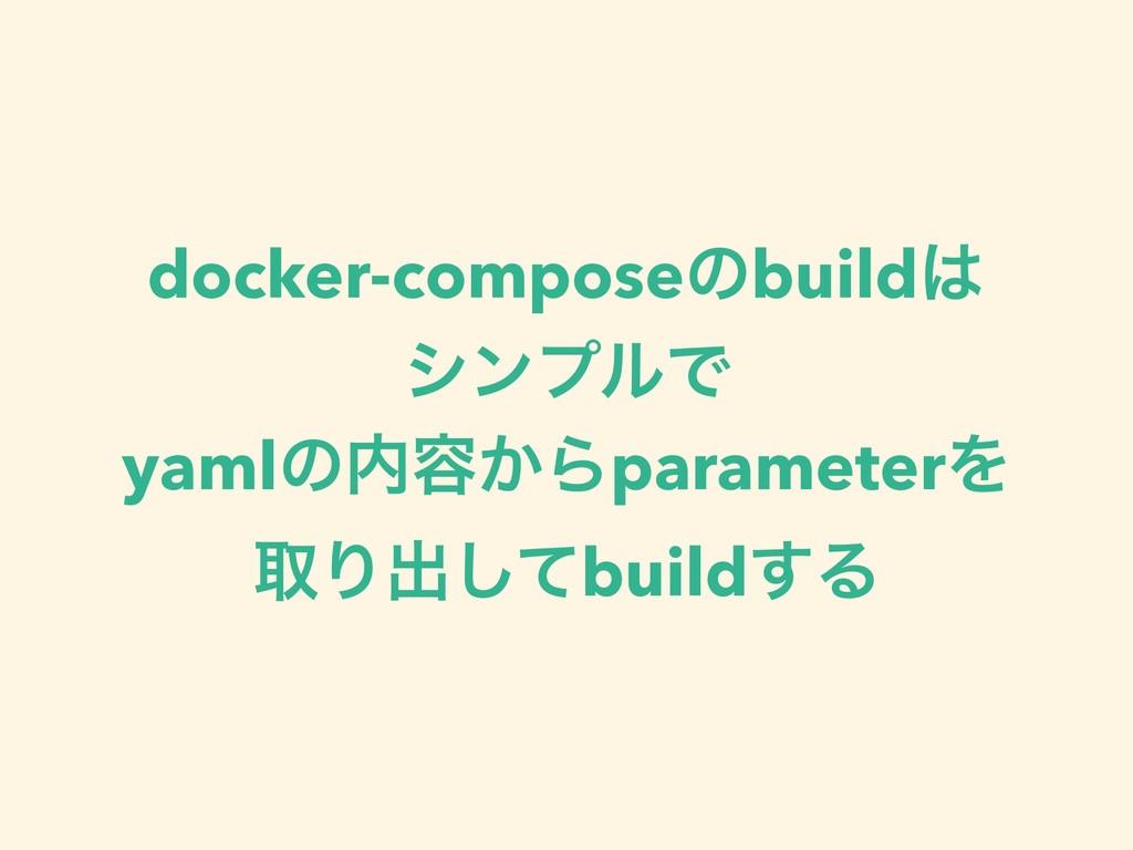 docker-composeͷbuild γϯϓϧͰ yamlͷ༰͔ΒparameterΛ...