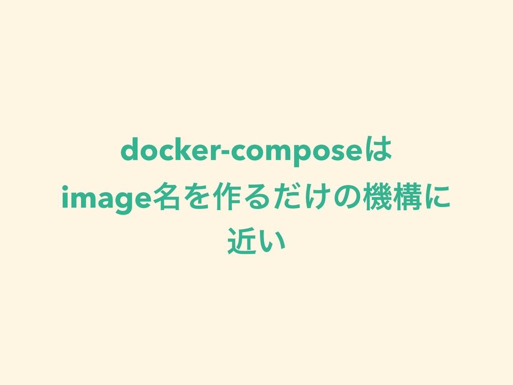 docker-compose image໊Λ࡞Δ͚ͩͷػߏʹ ͍ۙ
