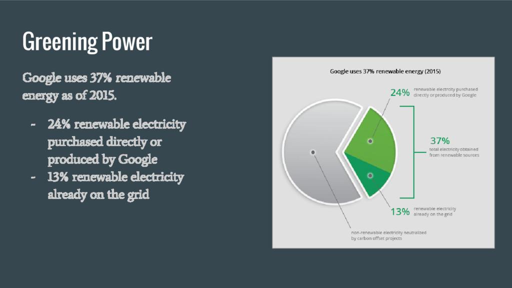 Greening Power Google uses 37% renewable energy...