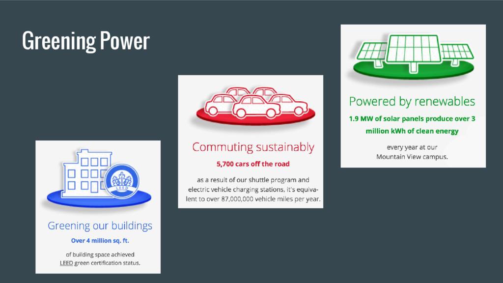 Greening Power