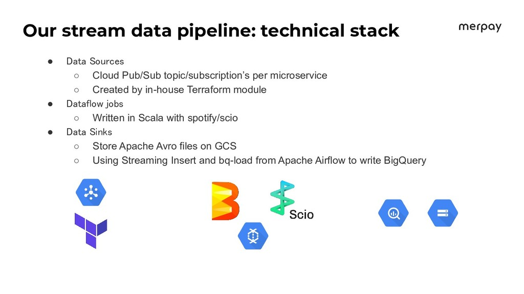 Our stream data pipeline: technical stack ● Dat...