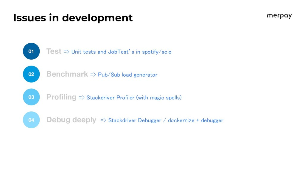 Issues in development 