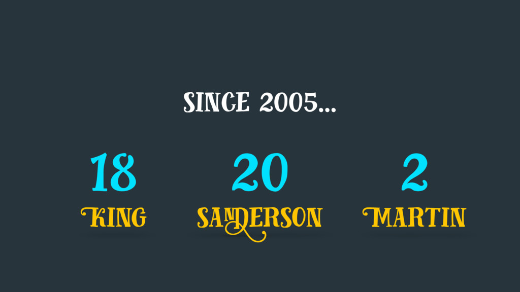 18 King since 2005… 2 Martin 20 sanderson
