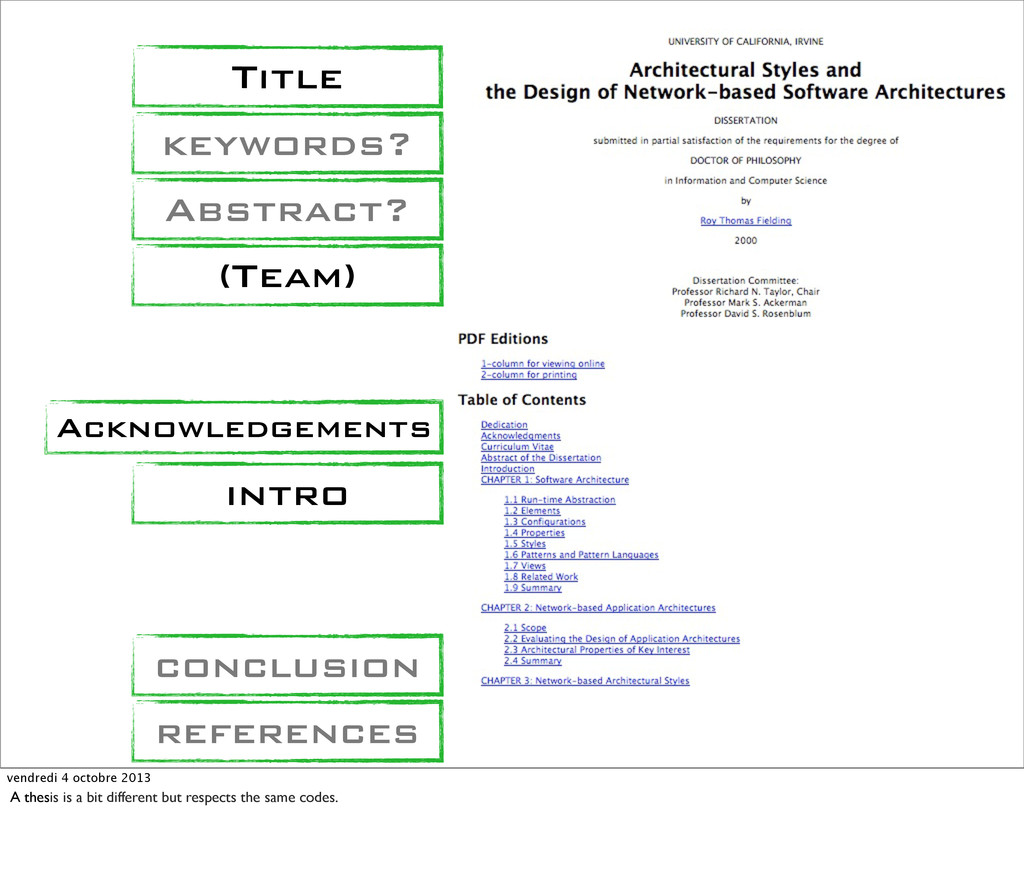 keywords? Title (Team) Abstract? intro Acknowle...