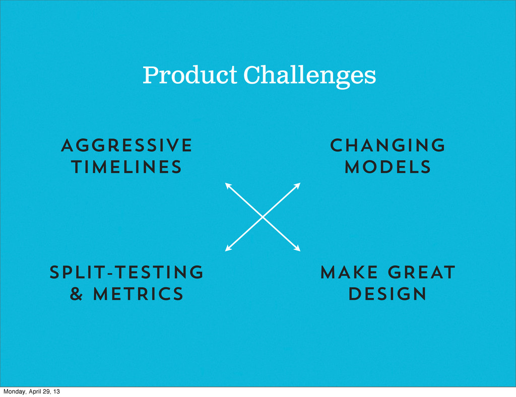 Product Challenges Aggressive TIMELINES CHANGIN...